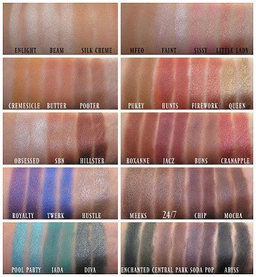 best neutral eyeshadow palette