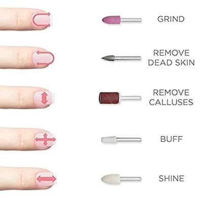 what nail shape is best for you